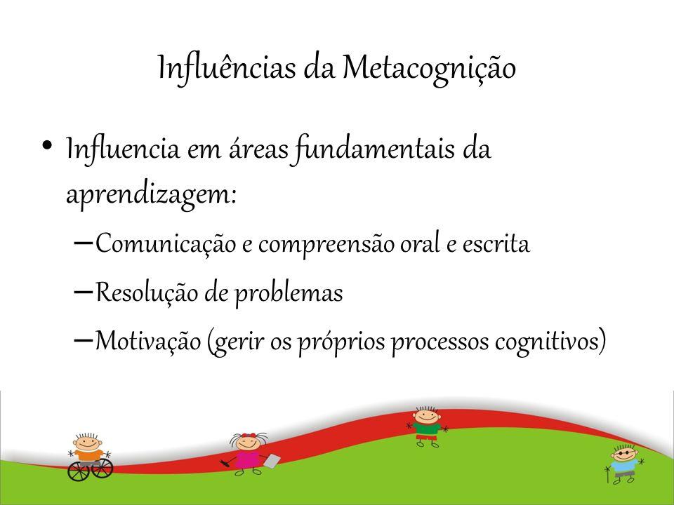 Influências da Metacognição Influencia em áreas fundamentais da aprendizagem: – Comunicação e compreensão oral e escrita – Resolução de problemas – Mo