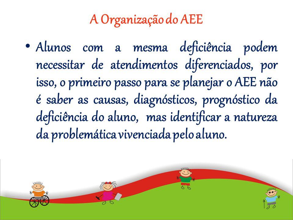 A Organização do AEE Alunos com a mesma deficiência podem necessitar de atendimentos diferenciados, por isso, o primeiro passo para se planejar o AEE
