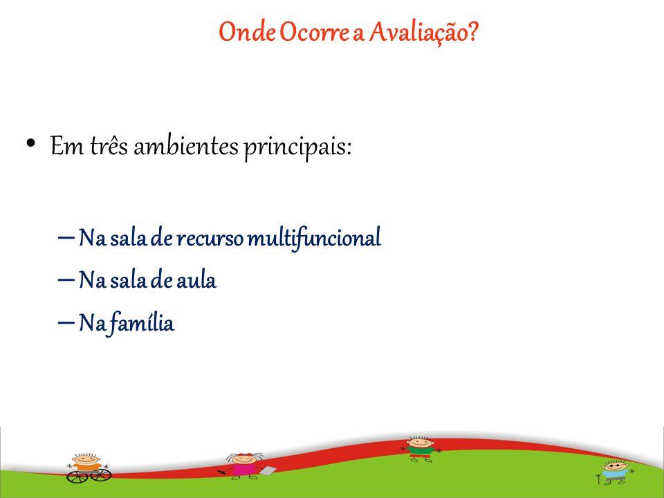 Onde Ocorre a Avaliação? Em três ambientes principais: – Na sala de recurso multifuncional – Na sala de aula – Na família