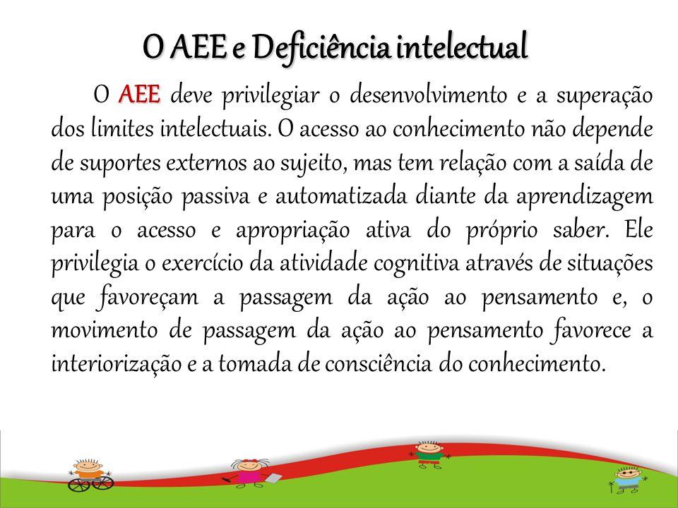 O AEE e Deficiência intelectual AEE O AEE deve privilegiar o desenvolvimento e a superação dos limites intelectuais. O acesso ao conhecimento não depe