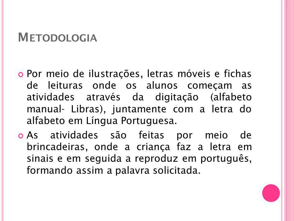 M ETODOLOGIA Por meio de ilustrações, letras móveis e fichas de leituras onde os alunos começam as atividades através da digitação (alfabeto manual- Libras), juntamente com a letra do alfabeto em Língua Portuguesa.