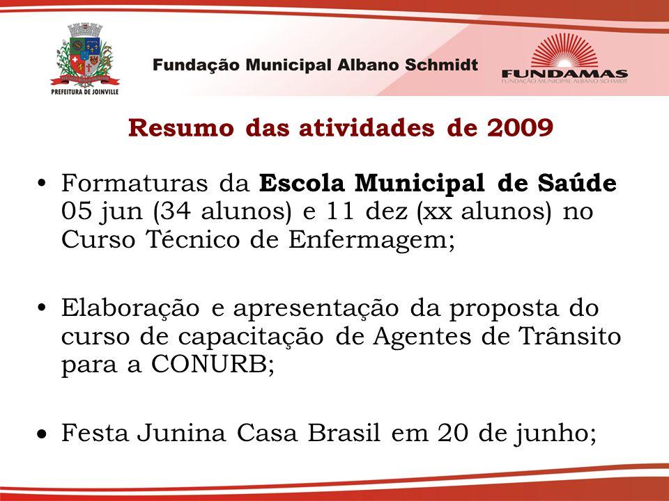 Resumo das atividades de 2009 Formaturas da Escola Municipal de Saúde 05 jun (34 alunos) e 11 dez (xx alunos) no Curso Técnico de Enfermagem; Elaboraç
