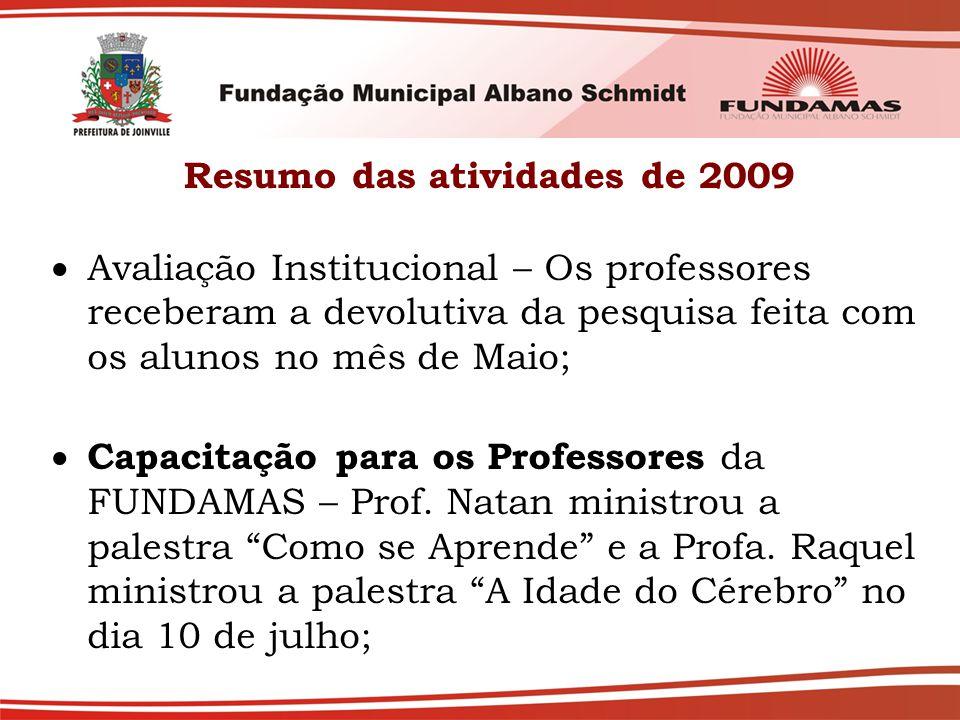 Resumo das atividades de 2009  Avaliação Institucional – Os professores receberam a devolutiva da pesquisa feita com os alunos no mês de Maio;  Capacitação para os Professores da FUNDAMAS – Prof.