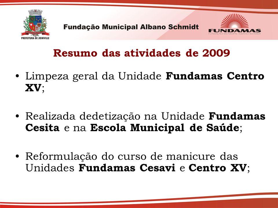 Resumo das atividades de 2009 Limpeza geral da Unidade Fundamas Centro XV ; Realizada dedetização na Unidade Fundamas Cesita e na Escola Municipal de