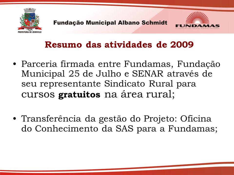 Resumo das atividades de 2009 Parceria firmada entre Fundamas, Fundação Municipal 25 de Julho e SENAR através de seu representante Sindicato Rural par