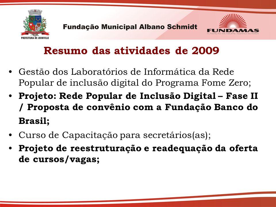 Resumo das atividades de 2009 Gestão dos Laboratórios de Informática da Rede Popular de inclusão digital do Programa Fome Zero; Projeto: Rede Popular