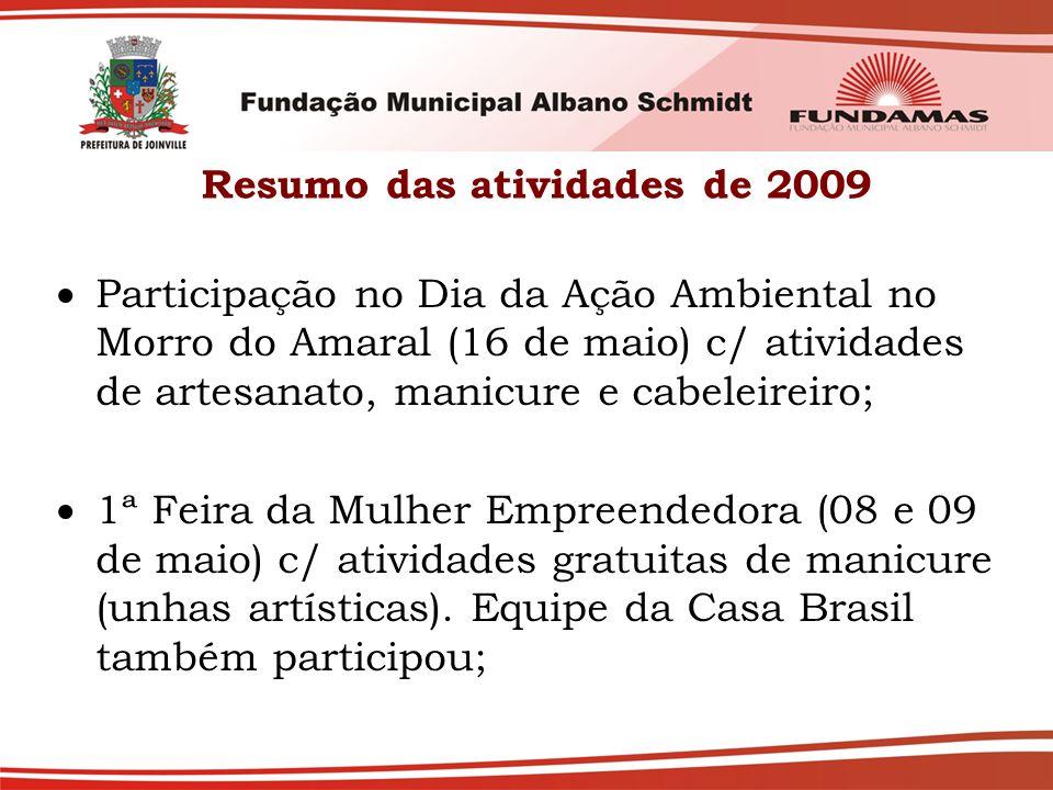 Resumo das atividades de 2009 Formaturas da Escola Municipal de Saúde 05 jun (34 alunos) e 11 dez (xx alunos) no Curso Técnico de Enfermagem; Elaboração e apresentação da proposta do curso de capacitação de Agentes de Trânsito para a CONURB;  Festa Junina Casa Brasil em 20 de junho;