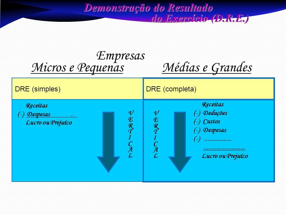 Demonstração do Resultado do Exercício (D.R.E.) do Exercício (D.R.E.) Empresas Micros e PequenasMédias e Grandes DRE (completa) DRE (simples) Receitas (-) Despesas.