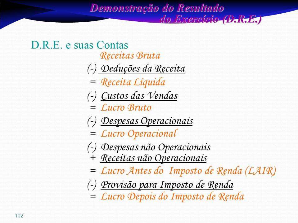 102 Demonstração do Resultado do Exercício (D.R.E.) do Exercício (D.R.E.) Receitas Bruta (-) Deduções da Receita = Receita Líquida (-) Custos das Vendas = Lucro Bruto (-) Despesas Operacionais = Lucro Operacional (-) Despesas não Operacionais + Receitas não Operacionais = Lucro Antes do Imposto de Renda (LAIR) (-) Provisão para Imposto de Renda = Lucro Depois do Imposto de Renda D.R.E.
