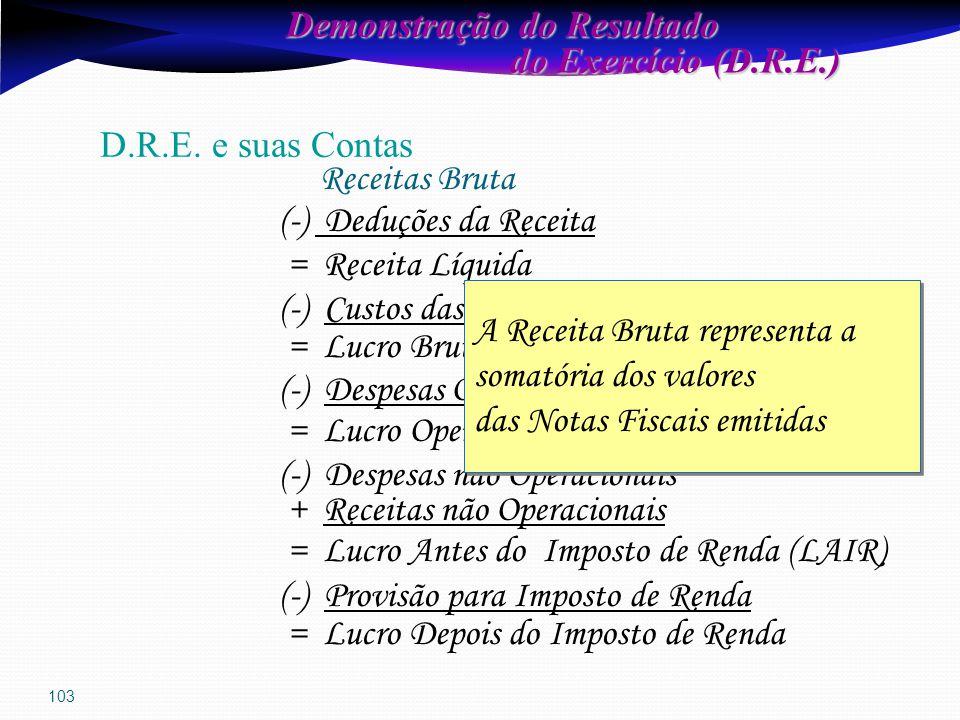 103 Demonstração do Resultado do Exercício (D.R.E.) do Exercício (D.R.E.) D.R.E.