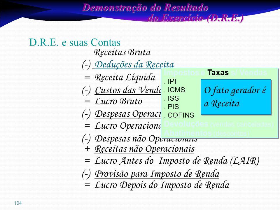 104 Receitas Bruta (-) Deduções da Receita = Receita Líquida (-) Custos das Vendas = Lucro Bruto (-) Despesas Operacionais = Lucro Operacional (-) Despesas não Operacionais + Receitas não Operacionais = Lucro Antes do Imposto de Renda (LAIR) (-) Provisão para Imposto de Renda = Lucro Depois do Imposto de Renda Impostos e Taxas s/ Vendas.