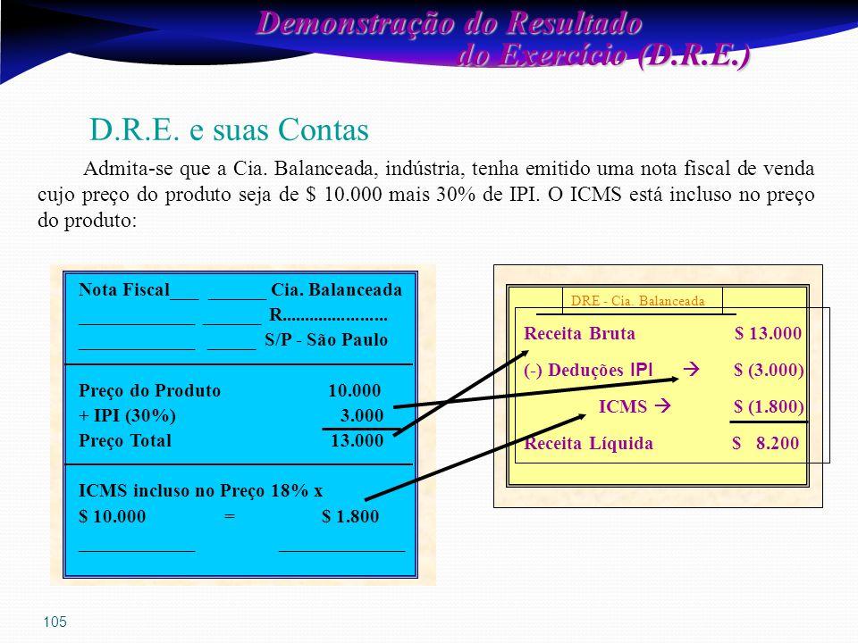 105 Demonstração do Resultado do Exercício (D.R.E.) do Exercício (D.R.E.) D.R.E.