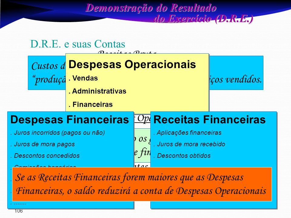 106 Receitas Bruta (-) Deduções da Receita = Receita Líquida (-) Custos das Vendas = Lucro Bruto (-) Despesas Operacionais = Lucro Operacional (-) Despesas não Operacionais + Receitas não Operacionais = Lucro Antes do Imposto de Renda (LAIR) (-) Provisão para Imposto de Renda = Lucro Depois do Imposto de Renda Despesas Operacionais são os gastos incorridos para: vender, administrar e financiar as operações.