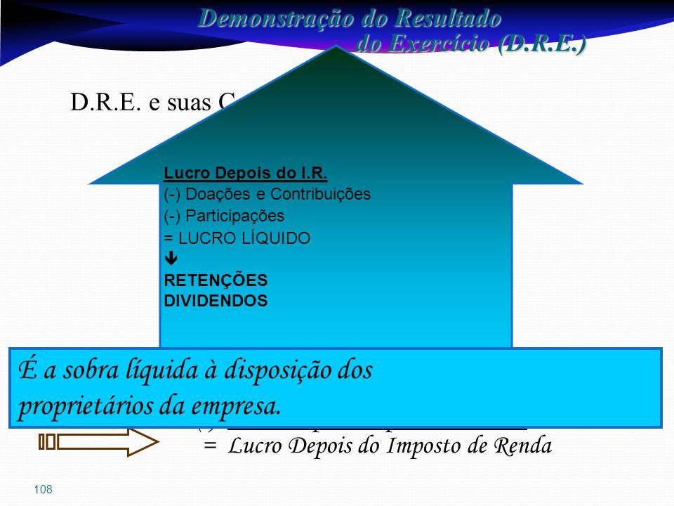 108 Receitas Bruta (-) Deduções da Receita = Receita Líquida (-) Custos das Vendas = Lucro Bruto (-) Despesas Operacionais = Lucro Operacional (-) Despesas não Operacionais + Receitas não Operacionais = Lucro Antes do Imposto de Renda (LAIR) (-) Provisão para Imposto de Renda = Lucro Depois do Imposto de Renda D.R.E.