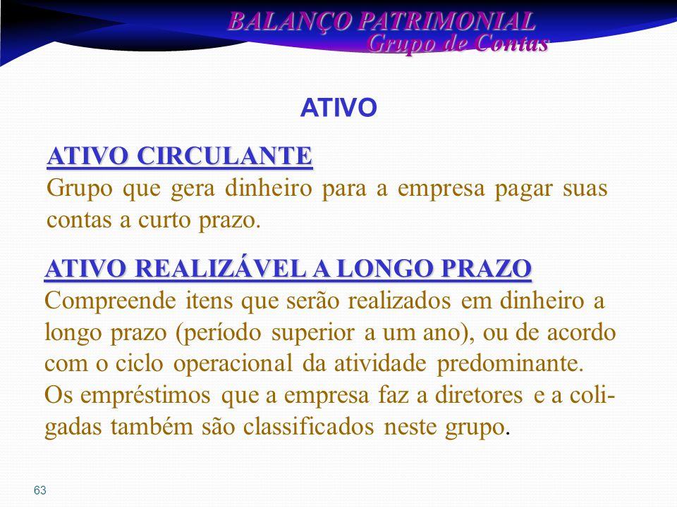 63 BALANÇO PATRIMONIAL Grupo de Contas Grupo de Contas ATIVO ATIVO CIRCULANTE Grupo que gera dinheiro para a empresa pagar suas contas a curto prazo.