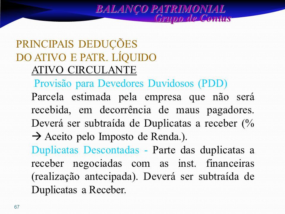67 BALANÇO PATRIMONIAL Grupo de Contas Grupo de Contas PRINCIPAIS DEDUÇÕES DO ATIVO E PATR.