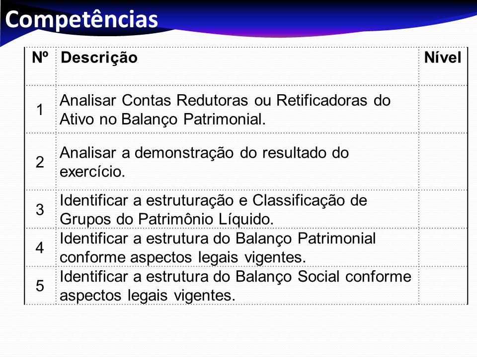 Competências NºDescriçãoNível 1 Analisar Contas Redutoras ou Retificadoras do Ativo no Balanço Patrimonial.