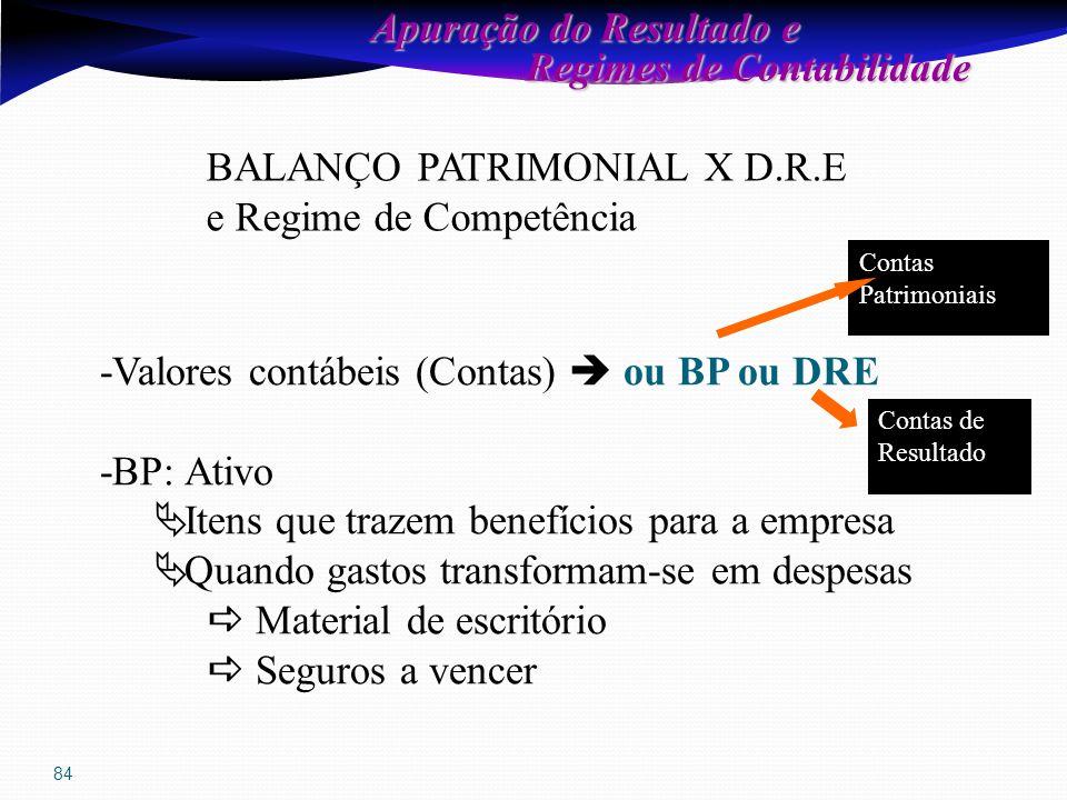 84 -Valores contábeis (Contas)  ou BP ou DRE -BP: Ativo  Itens que trazem benefícios para a empresa  Quando gastos transformam-se em despesas  Material de escritório  Seguros a vencer Apuração do Resultado e Regimes de Contabilidade Regimes de Contabilidade BALANÇO PATRIMONIAL X D.R.E e Regime de Competência Contas Patrimoniais Contas de Resultado