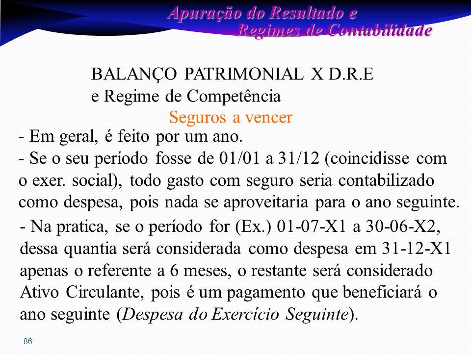 86 Apuração do Resultado e Regimes de Contabilidade Regimes de Contabilidade BALANÇO PATRIMONIAL X D.R.E e Regime de Competência Seguros a vencer - Em geral, é feito por um ano.
