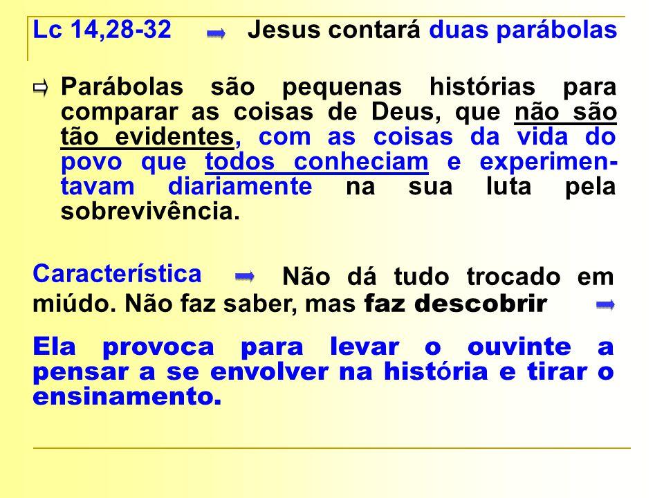 Não dá tudo trocado em miúdo. Não faz saber, mas faz descobrir Jesus contará duas parábolas Lc 14,28-32 Parábolas são pequenas histórias para comparar
