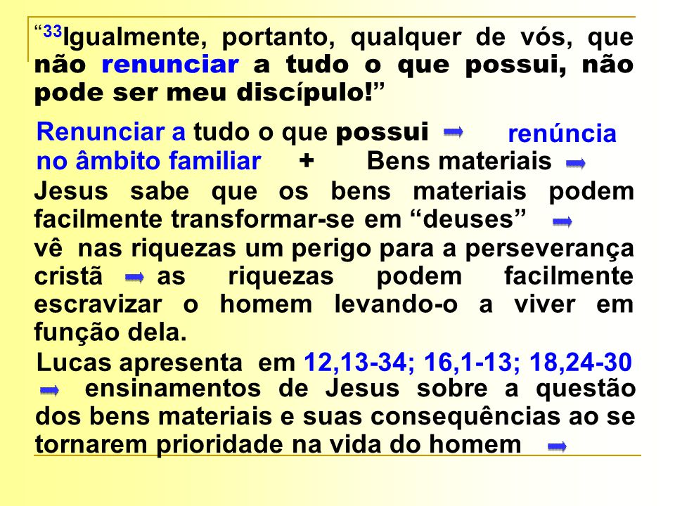 """Renunciar a tudo o que possui renúncia no âmbito familiar + Bens materiais Jesus sabe que os bens materiais podem facilmente transformar-se em """"deuses"""