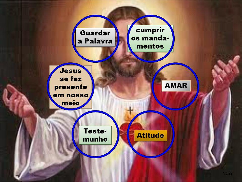 Guardar a Palavra 13/27 AMAR cumprir os manda- mentos cumprir os manda- mentos Jesus se faz presente em nosso meio Atitude Teste- munho