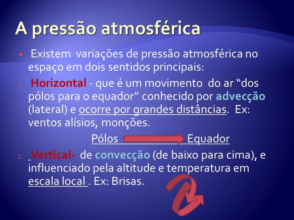 """ Existem variações de pressão atmosférica no espaço em dois sentidos principais: 1. Horizontal - que é um movimento do ar """"dos pólos para o equador"""""""