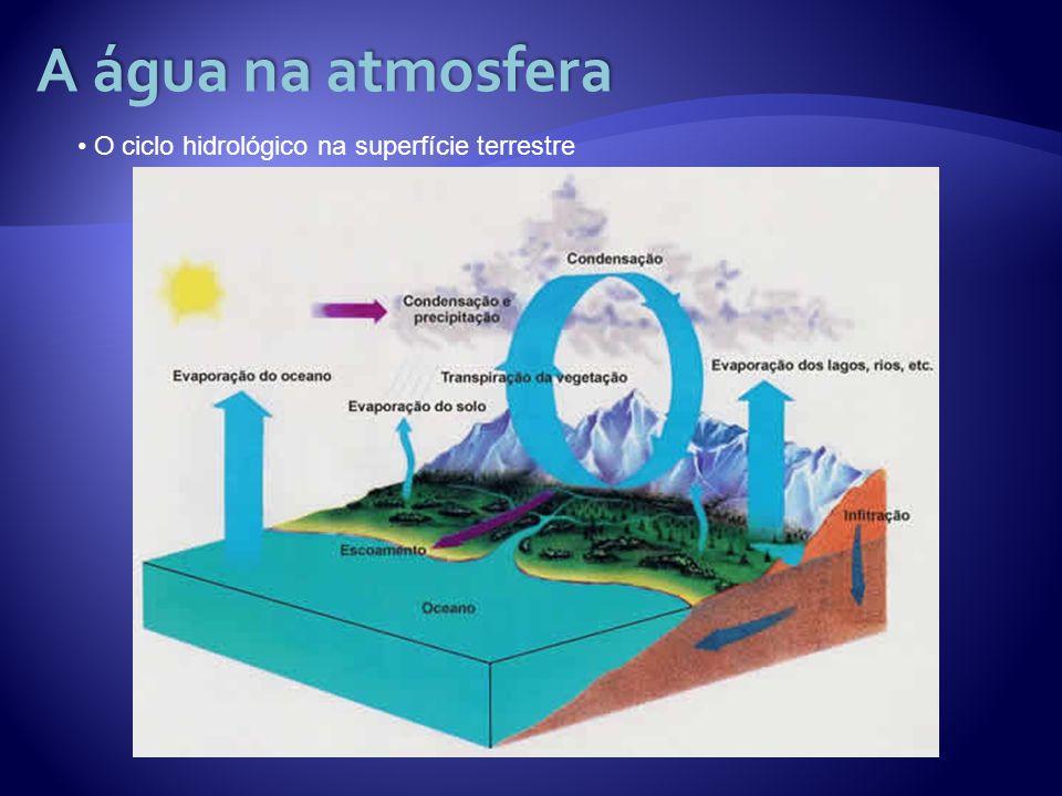 A água na atmosfera O ciclo hidrológico na superfície terrestre