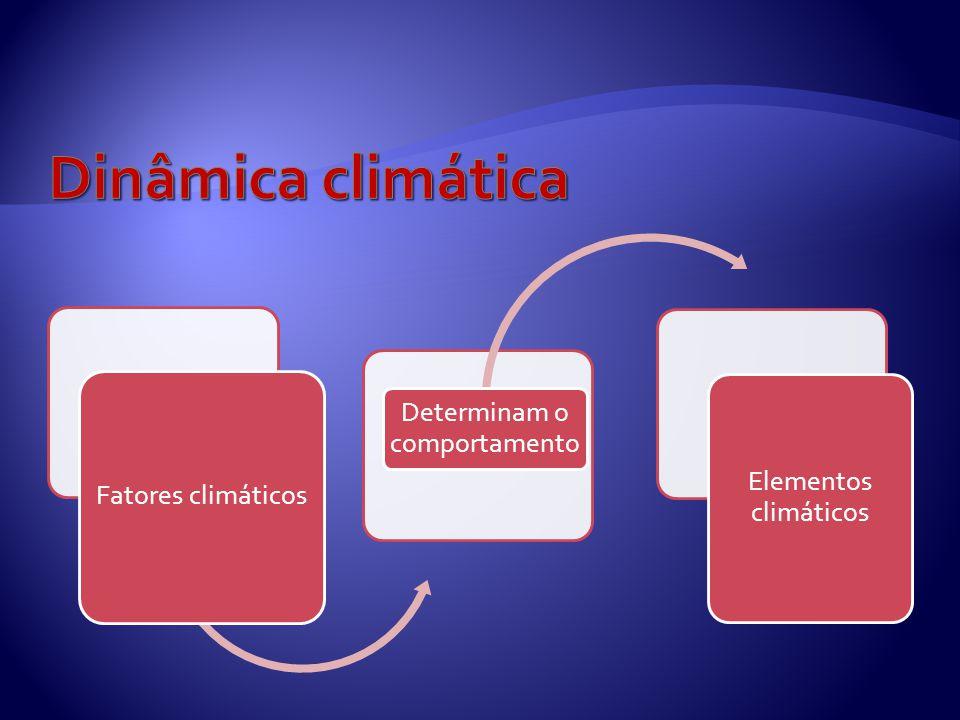 Fatores climáticos Determinam o comportamento Elementos climáticos