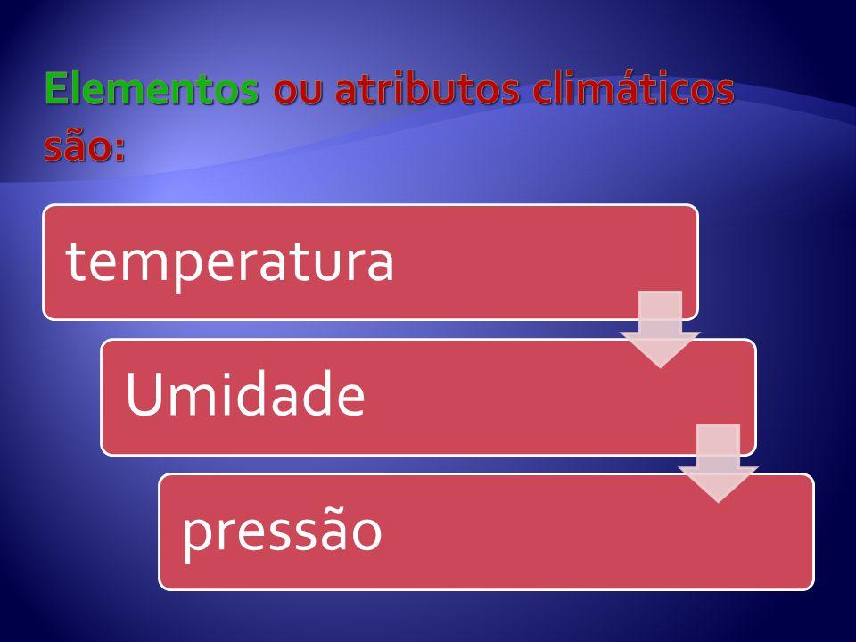 temperatura Umidade pressão
