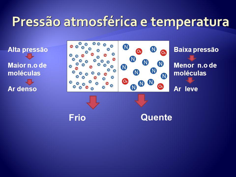 Alta pressão Maior n.o de moléculas Ar denso Baixa pressão Menor n.o de moléculas Ar leve Frio Quente