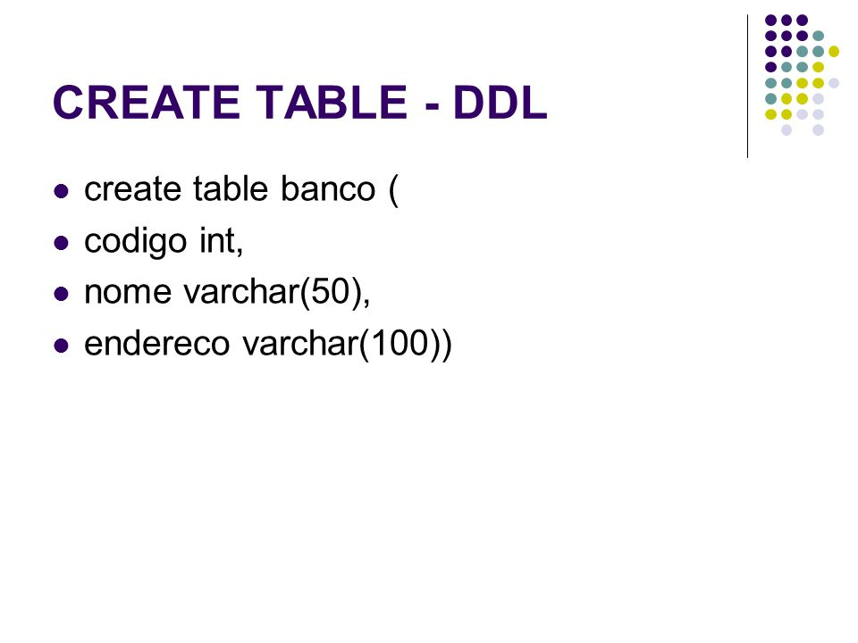 CREATE TABLE - DDL create table banco ( codigo int, nome varchar(50), endereco varchar(100))