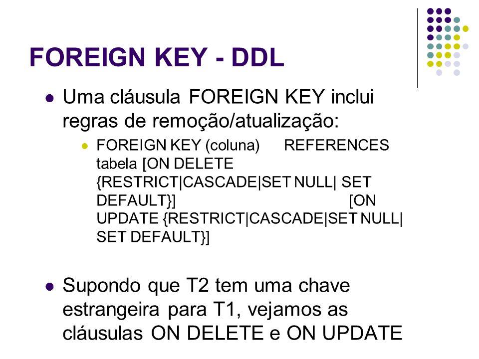FOREIGN KEY - DDL Uma cláusula FOREIGN KEY inclui regras de remoção/atualização: FOREIGN KEY (coluna)REFERENCES tabela [ON DELETE {RESTRICT|CASCADE|SET NULL| SET DEFAULT}] [ON UPDATE {RESTRICT|CASCADE|SET NULL| SET DEFAULT}] Supondo que T2 tem uma chave estrangeira para T1, vejamos as cláusulas ON DELETE e ON UPDATE