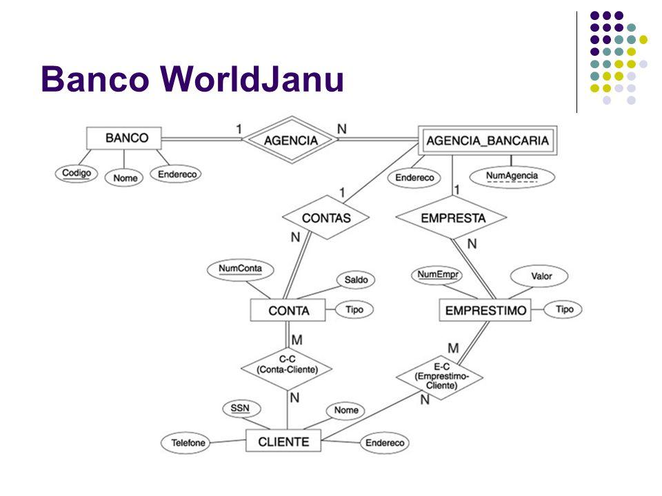 Operadores de comparação Select prod.ano_lancamento, avg(prod.preco) from produtos prod group by prod.ano_lancamento having avg(prod.preco) > (select avg(prod1.preco) from produtos prod1 where prod1.ano_lancamento = trunc(sysdate, yyyy ));