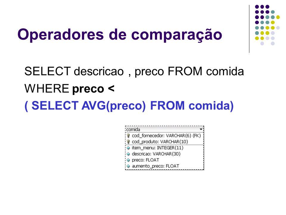 Operadores de comparação SELECT descricao, preco FROM comida WHERE preco < ( SELECT AVG(preco) FROM comida)