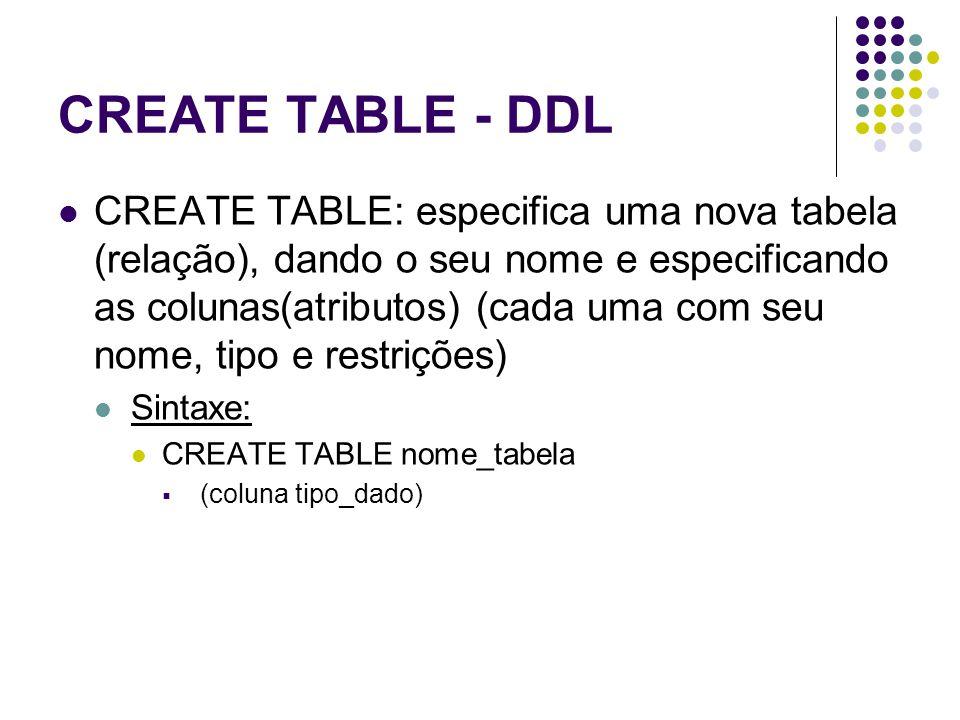 CREATE TABLE - DDL CREATE TABLE: especifica uma nova tabela (relação), dando o seu nome e especificando as colunas(atributos) (cada uma com seu nome, tipo e restrições) Sintaxe: CREATE TABLE nome_tabela  (coluna tipo_dado)