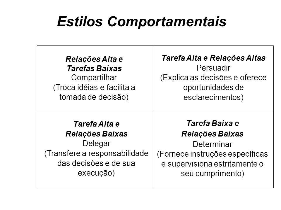 Relações Alta e Tarefas Baixas Compartilhar (Troca idéias e facilita a tomada de decisão) Tarefa Alta e Relações Altas Persuadir (Explica as decisões