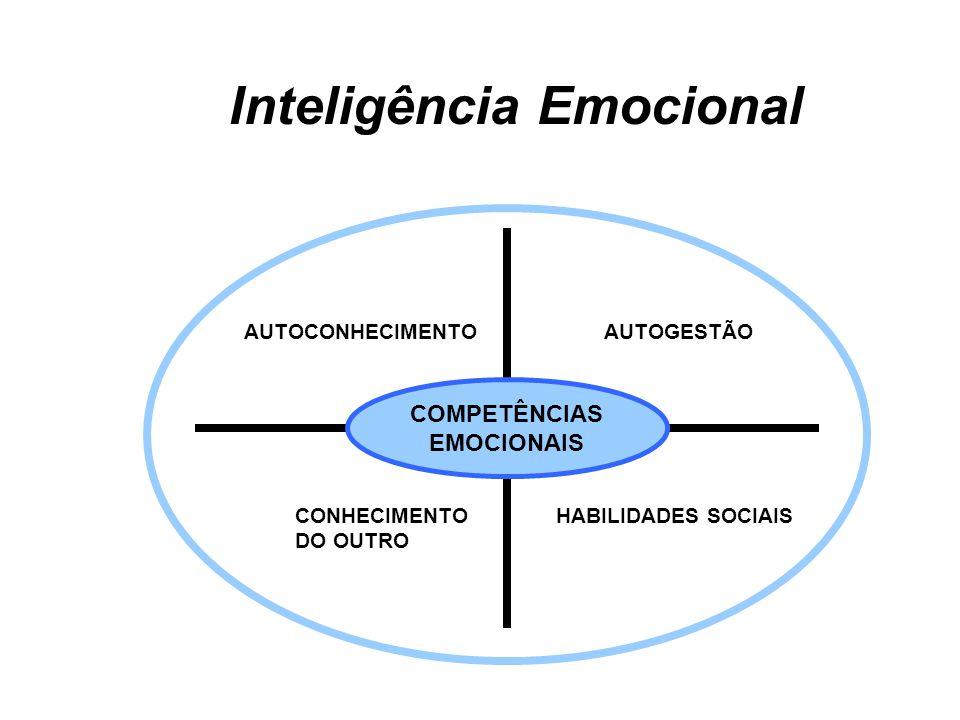 AUTOCONHECIMENTOAUTOGESTÃO HABILIDADES SOCIAISCONHECIMENTO DO OUTRO COMPETÊNCIAS EMOCIONAIS Inteligência Emocional
