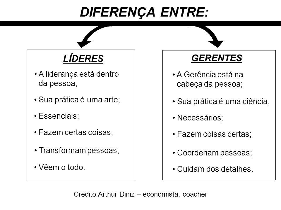 Crédito:Arthur Diniz – economista, coacher DIFERENÇA ENTRE: Essenciais; Fazem certas coisas; Transformam pessoas; Vêem o todo. A liderança está dentro