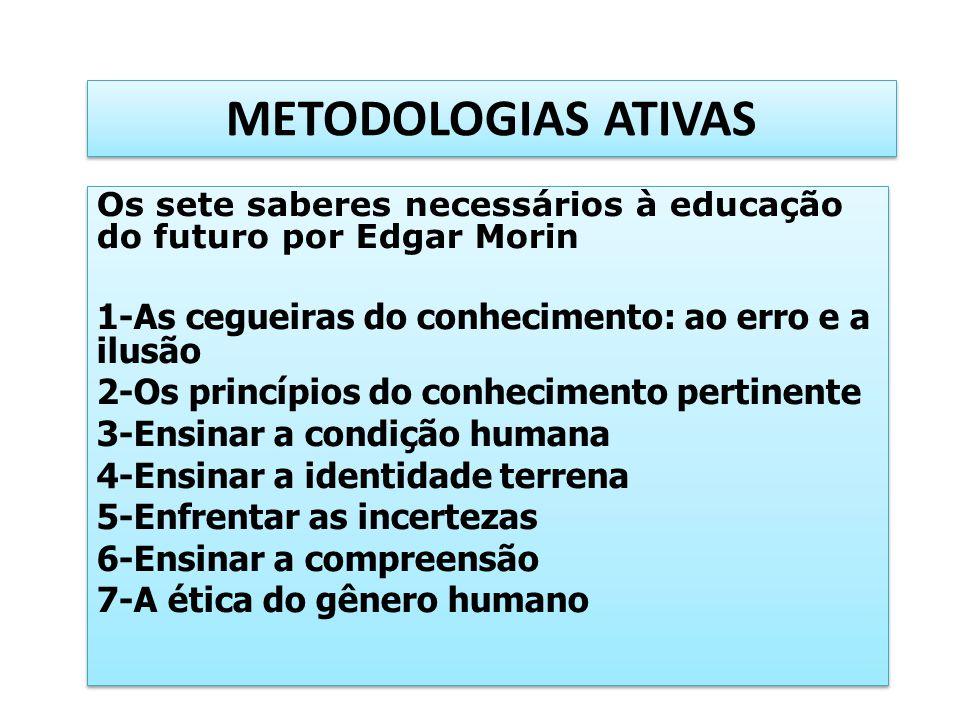 METODOLOGIAS ATIVAS Os sete saberes necessários à educação do futuro por Edgar Morin 1-As cegueiras do conhecimento: ao erro e a ilusão 2-Os princípios do conhecimento pertinente 3-Ensinar a condição humana 4-Ensinar a identidade terrena 5-Enfrentar as incertezas 6-Ensinar a compreensão 7-A ética do gênero humano Os sete saberes necessários à educação do futuro por Edgar Morin 1-As cegueiras do conhecimento: ao erro e a ilusão 2-Os princípios do conhecimento pertinente 3-Ensinar a condição humana 4-Ensinar a identidade terrena 5-Enfrentar as incertezas 6-Ensinar a compreensão 7-A ética do gênero humano