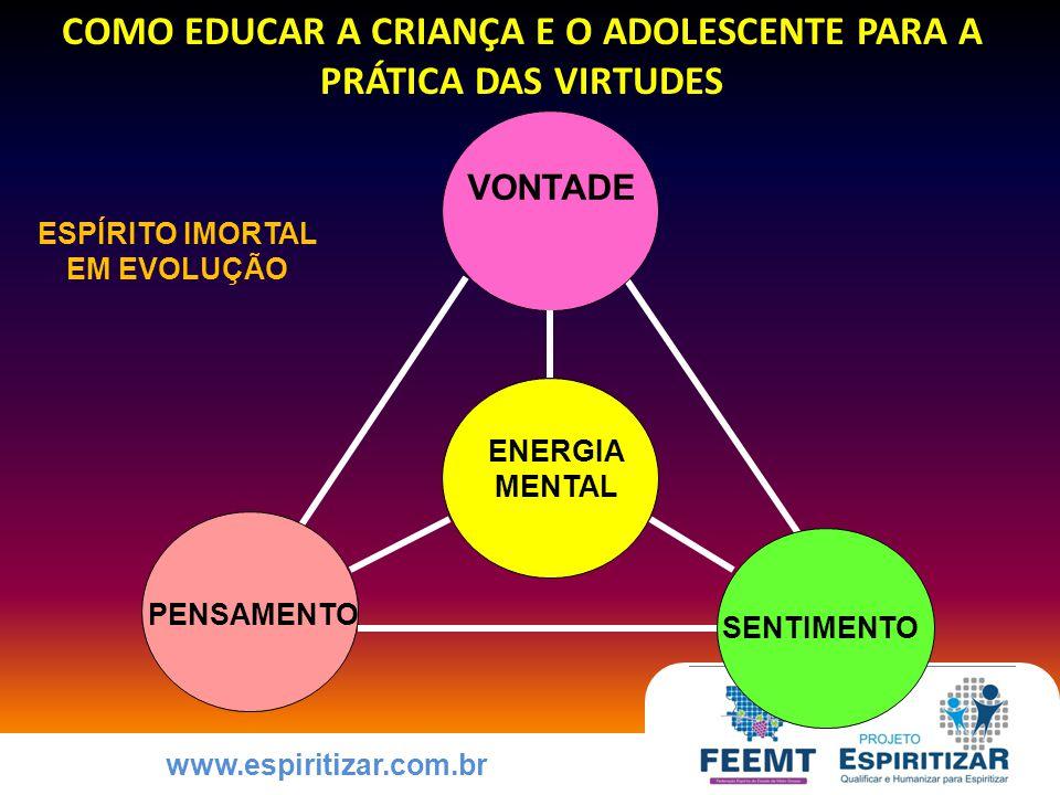 www.espiritizar.com.br COMO EDUCAR A CRIANÇA E O ADOLESCENTE PARA A PRÁTICA DAS VIRTUDES PENSAMENTO SENTIMENTO VONTADE ENERGIA MENTAL ESPÍRITO IMORTAL EM EVOLUÇÃO