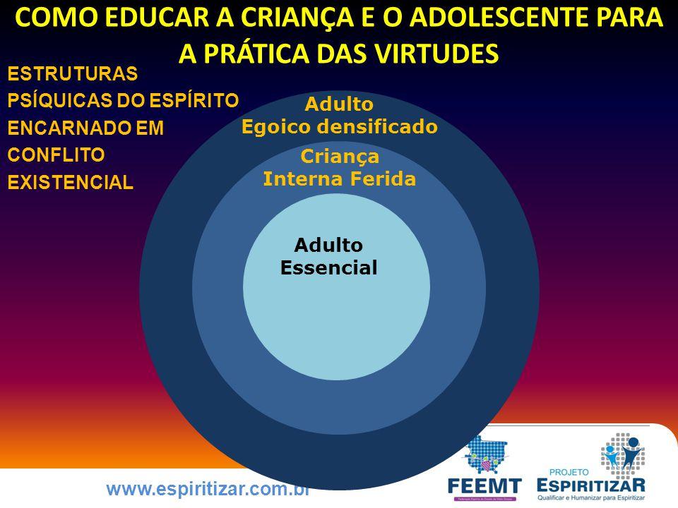 www.espiritizar.com.br COMO EDUCAR A CRIANÇA E O ADOLESCENTE PARA A PRÁTICA DAS VIRTUDES ESTRUTURAS PSÍQUICAS DO ESPÍRITO ENCARNADO EM CONFLITO EXISTENCIAL Adulto Egoico densificado Criança Interna Ferida Adulto Essencial