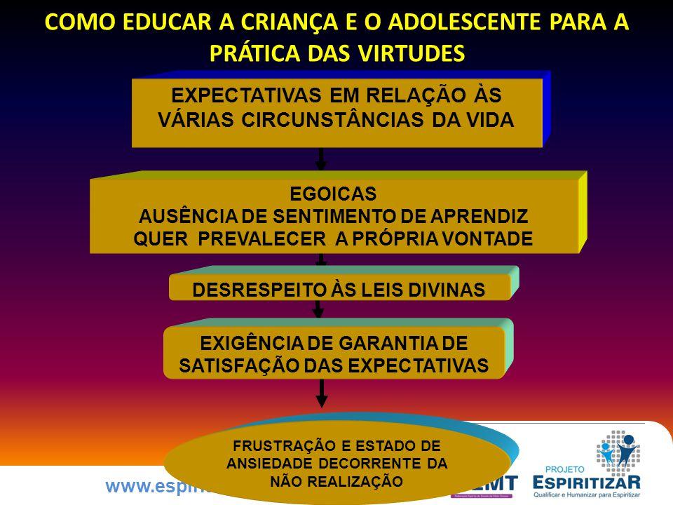 www.espiritizar.com.br COMO EDUCAR A CRIANÇA E O ADOLESCENTE PARA A PRÁTICA DAS VIRTUDES EXPECTATIVAS EM RELAÇÃO ÀS VÁRIAS CIRCUNSTÂNCIAS DA VIDA EGOICAS AUSÊNCIA DE SENTIMENTO DE APRENDIZ QUER PREVALECER A PRÓPRIA VONTADE DESRESPEITO ÀS LEIS DIVINAS FRUSTRAÇÃO E ESTADO DE ANSIEDADE DECORRENTE DA NÃO REALIZAÇÃO EXIGÊNCIA DE GARANTIA DE SATISFAÇÃO DAS EXPECTATIVAS
