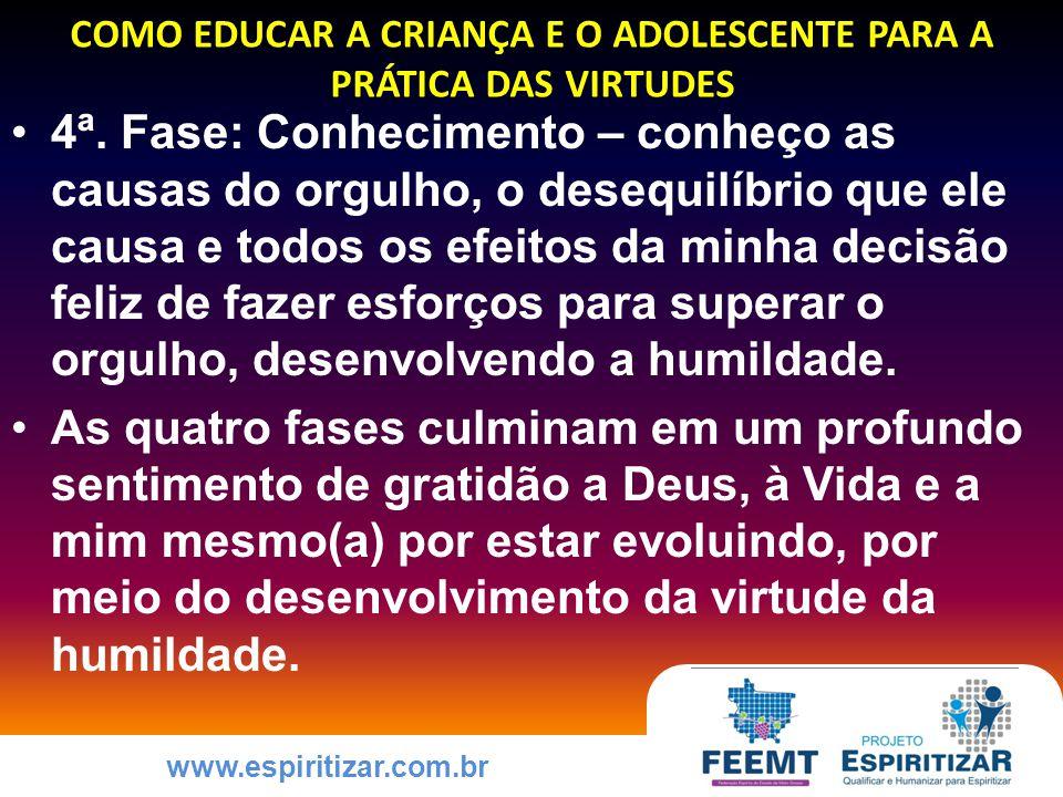 www.espiritizar.com.br COMO EDUCAR A CRIANÇA E O ADOLESCENTE PARA A PRÁTICA DAS VIRTUDES 4ª.