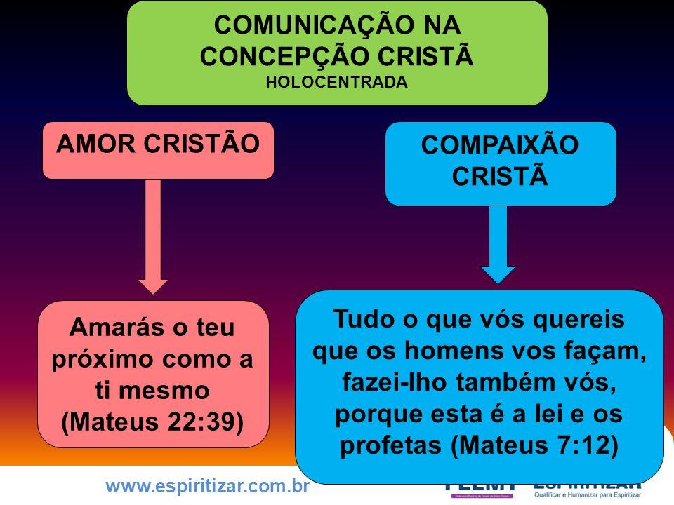 www.espiritizar.com.br AMOR CRISTÃO COMPAIXÃO CRISTÃ Amarás o teu próximo como a ti mesmo (Mateus 22:39) Tudo o que vós quereis que os homens vos façam, fazei-lho também vós, porque esta é a lei e os profetas (Mateus 7:12) COMUNICAÇÃO NA CONCEPÇÃO CRISTÃ HOLOCENTRADA