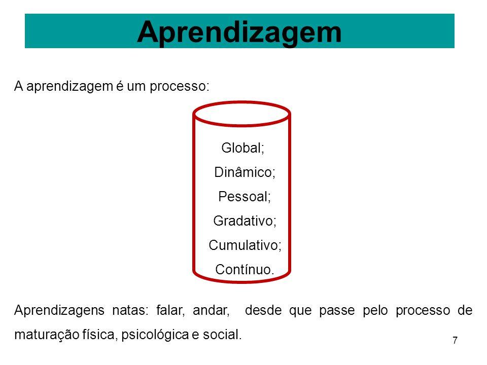 7 Aprendizagem A aprendizagem é um processo: Global; Dinâmico; Pessoal; Gradativo; Cumulativo; Contínuo. Aprendizagens natas: falar, andar, desde que