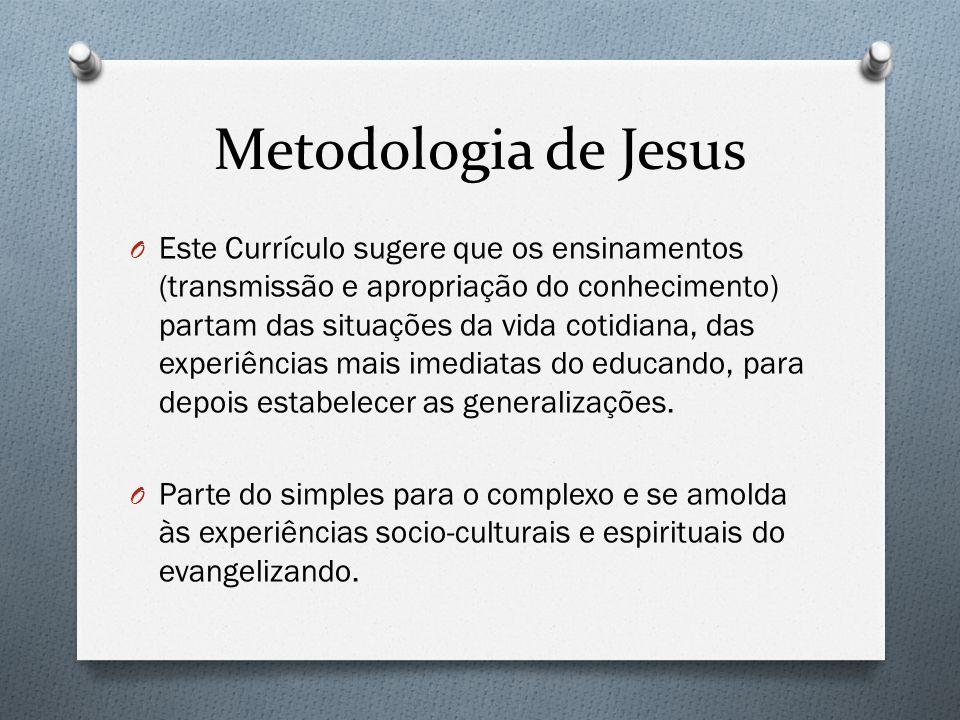 Metodologia de Jesus O Este Currículo sugere que os ensinamentos (transmissão e apropriação do conhecimento) partam das situações da vida cotidiana, d