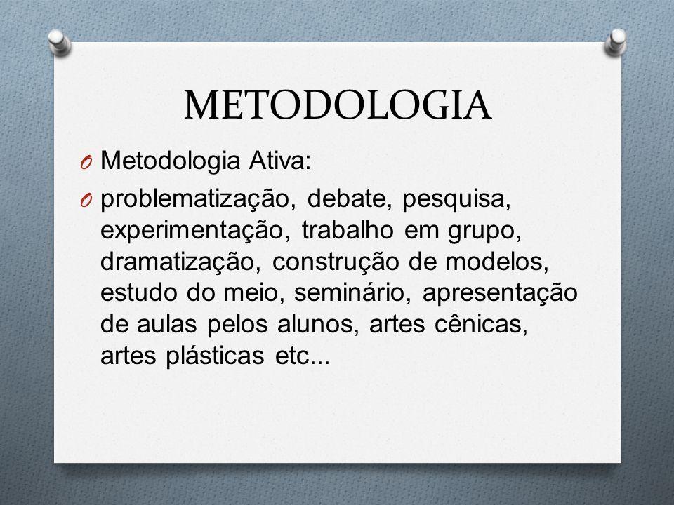 METODOLOGIA O Metodologia Ativa: O problematização, debate, pesquisa, experimentação, trabalho em grupo, dramatização, construção de modelos, estudo d