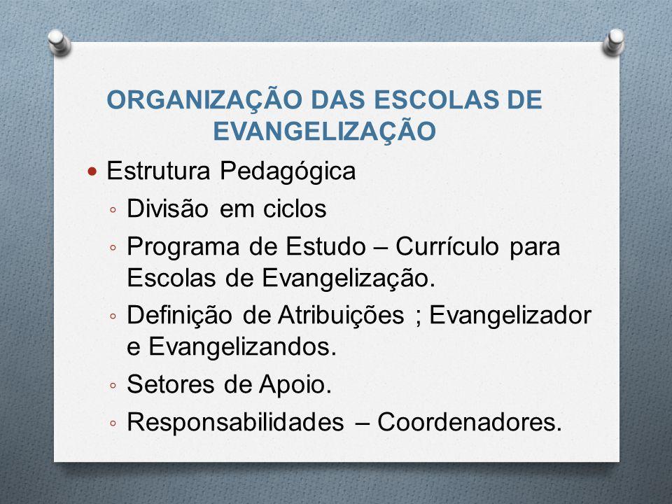 ORGANIZAÇÃO DAS ESCOLAS DE EVANGELIZAÇÃO Estrutura Pedagógica ◦ Divisão em ciclos ◦ Programa de Estudo – Currículo para Escolas de Evangelização. ◦ De