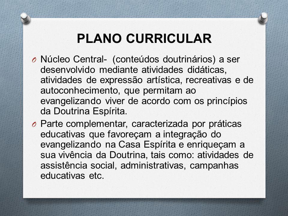 PLANO CURRICULAR O Núcleo Central- (conteúdos doutrinários) a ser desenvolvido mediante atividades didáticas, atividades de expressão artística, recre